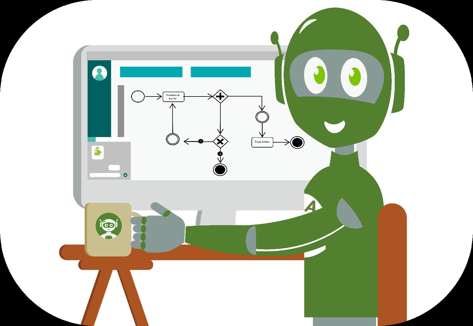 Formas de automatizar seus processos com RPA